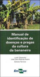 Manual De Identifica